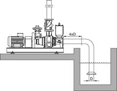 Pump installation: Tips | General piping guideluines • BBA Pumps